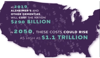 Alzheimer's Disease Facts and Figures.